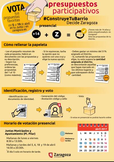 Votacion_instrucciones_mesa